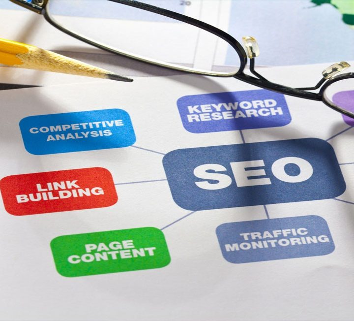 Can Search engine optimization Assist Me To?